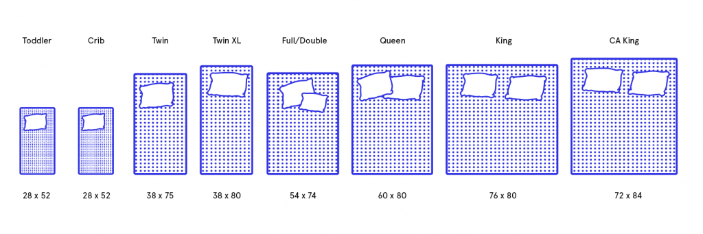 mattress sizes with dimensions
