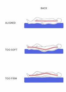 Spine alignment while sleeping
