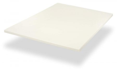 The Best Memory Foam Mattress Toppers Top Picks And Buyer S Guide